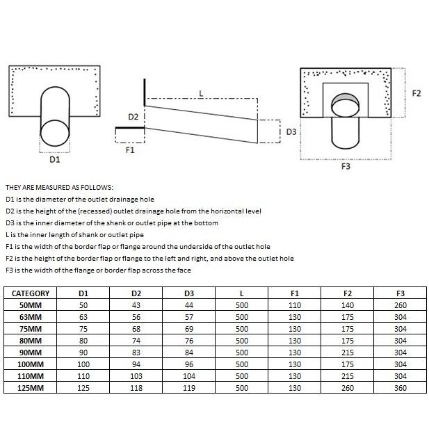 Through Wall Corner Outlet Roofdrain (TPE) - 110mm Circular Pipe
